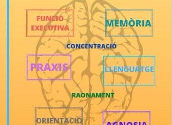 Nou servei Activa-ment